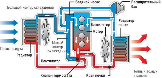 Схема отопления т4 транспортер цепные конвейеры чертеж