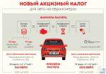 Евро 5 что это – 5 — Экологический Стандарт Автомобиля, Что Означает и Как Определить Соответствующие Требованиям Машины и Двигатели, Причины Введения и Влияние на Рынок